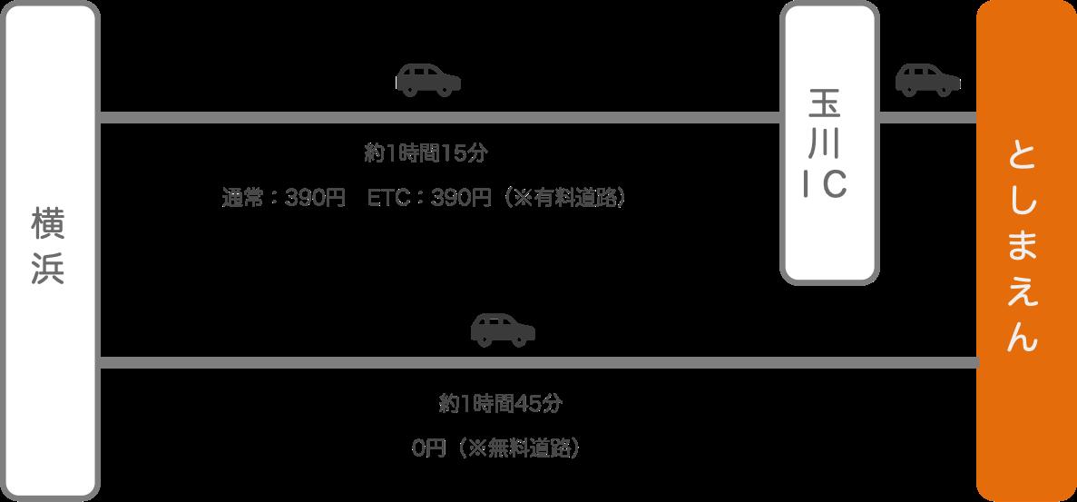 としまえん_横浜(神奈川)_車