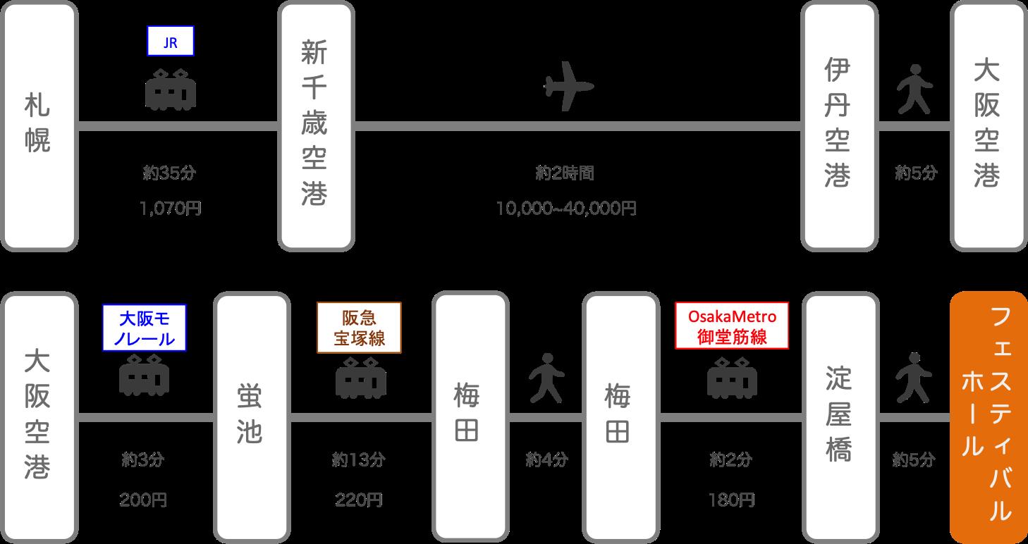 フェスティバルホール_札幌(北海道)_飛行機