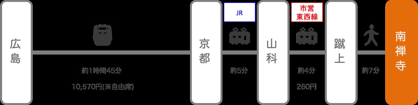 南禅寺_広島_新幹線