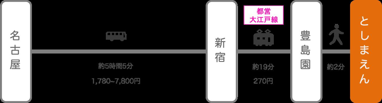としまえん_名古屋(愛知)_高速バス