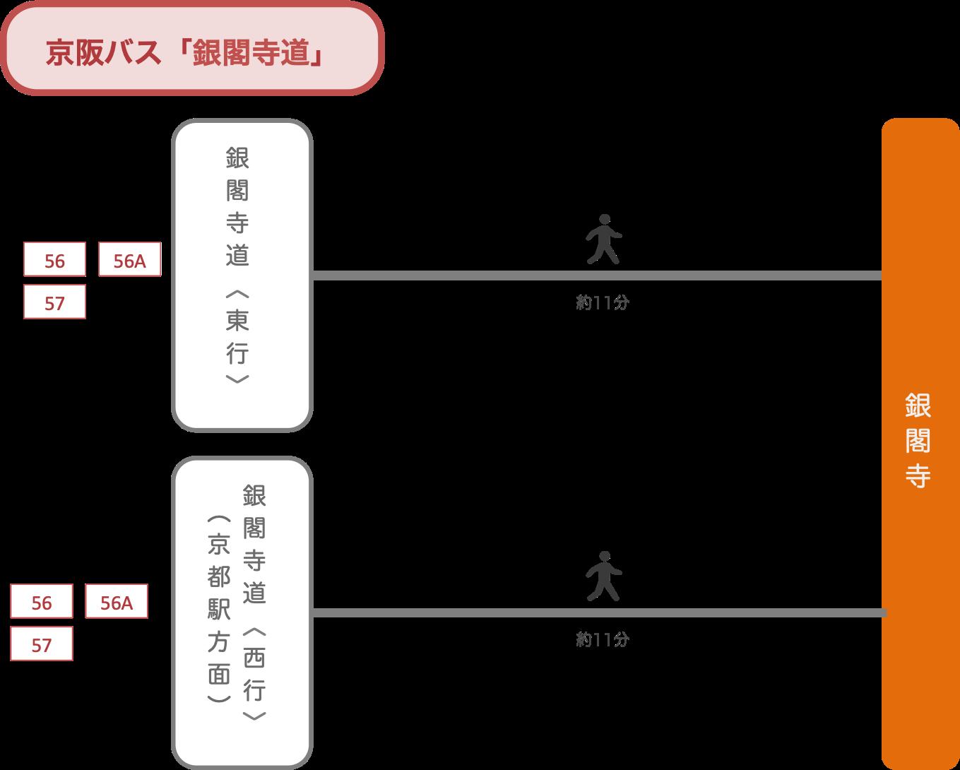 銀閣寺_京阪バス_最寄りバス停_銀閣寺道