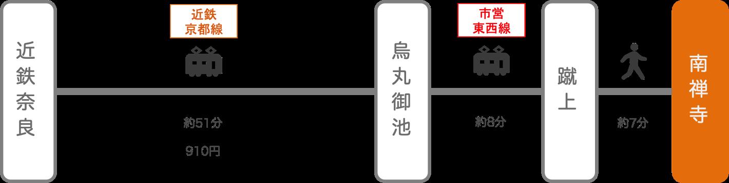 南禅寺_近鉄奈良_電車