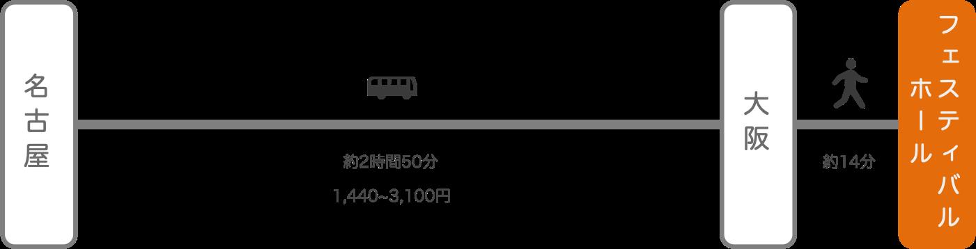 フェスティバルホール_名古屋(愛知)_高速バス