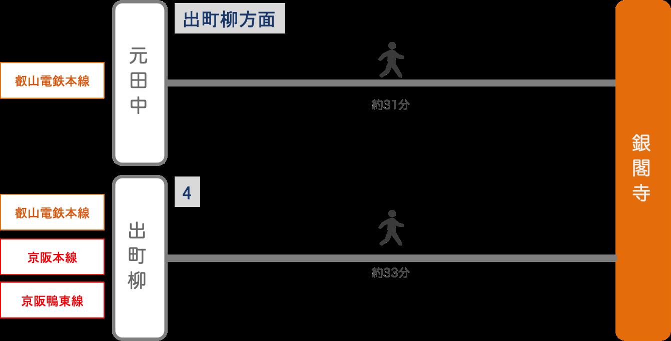 銀閣寺_電車_最寄り駅