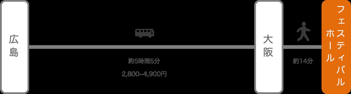 フェスティバルホール_広島_高速バス