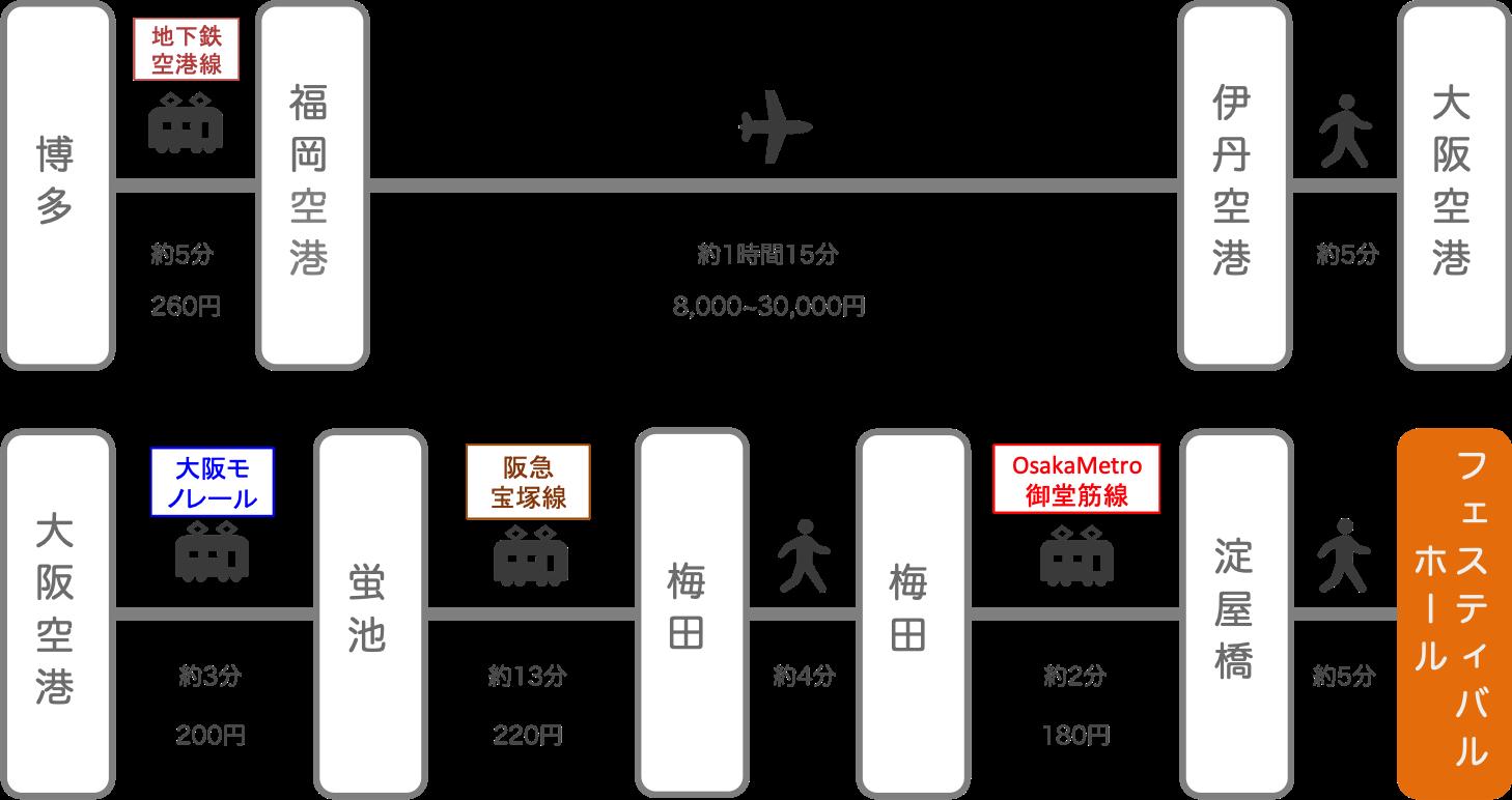 フェスティバルホール_博多(福岡)_飛行機