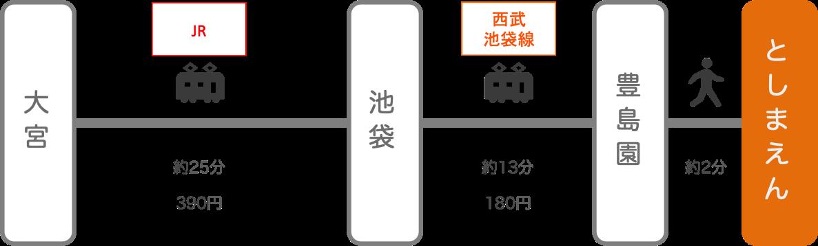 としまえん_大宮(埼玉)_電車