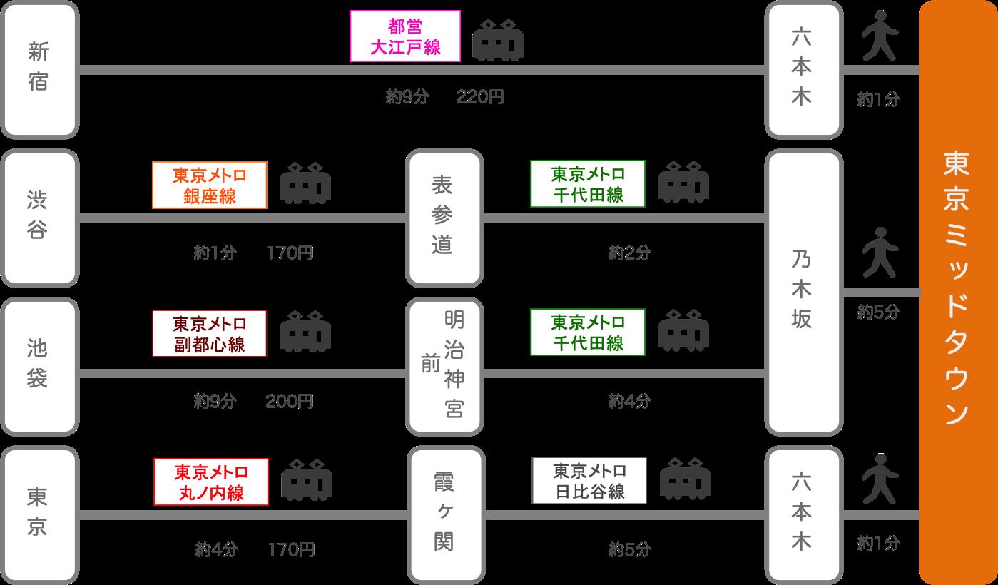 東京ミッドタウン_東京都_電車