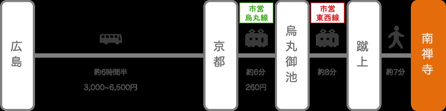 南禅寺_広島_高速バス