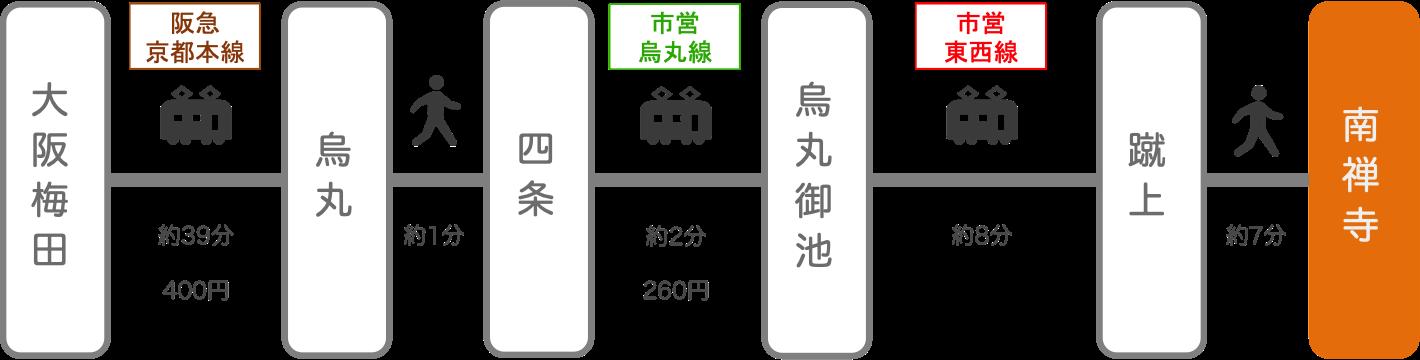 南禅寺_梅田(大阪)_電車