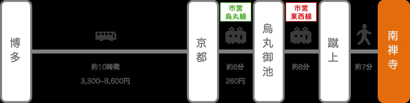 南禅寺_博多(福岡)_高速バス