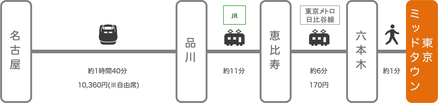 東京ミッドタウン_名古屋(愛知)_新幹線
