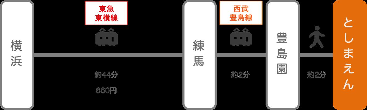 としまえん_横浜(神奈川)_電車
