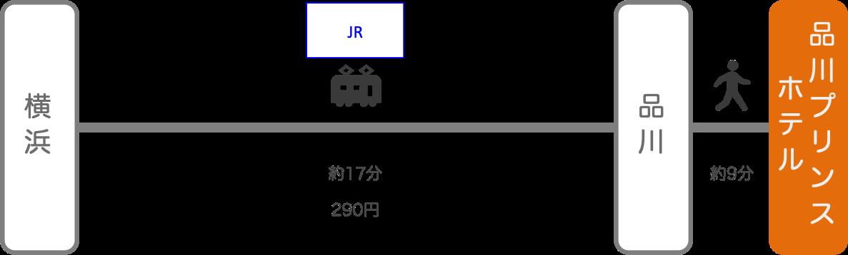 品川プリンスホテル_横浜(神奈川)_電車