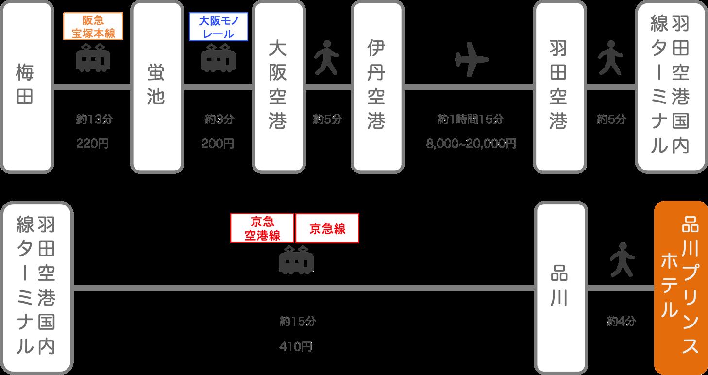 品川プリンスホテル_大阪_飛行機