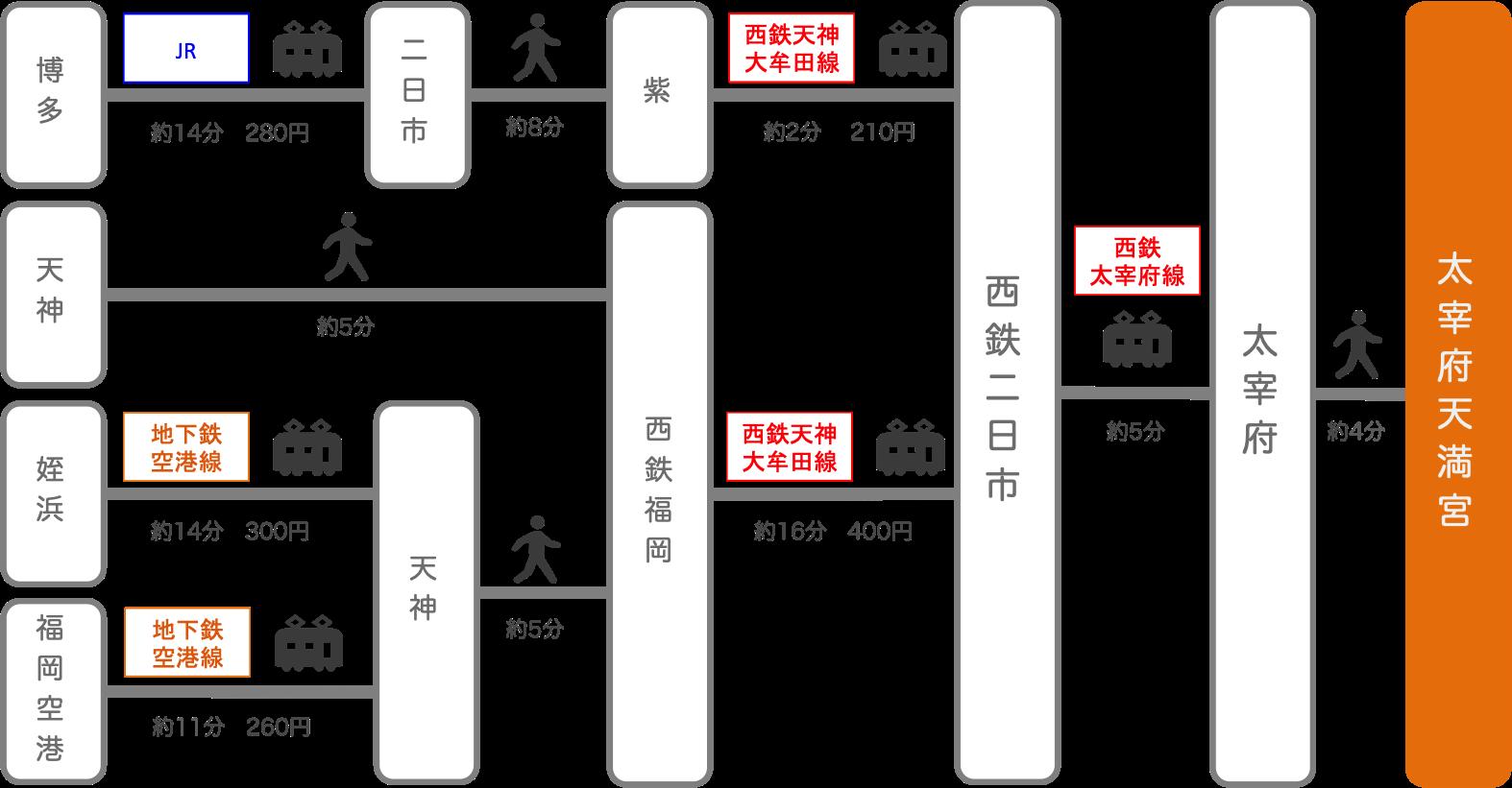 太宰府天満宮_福岡県_電車