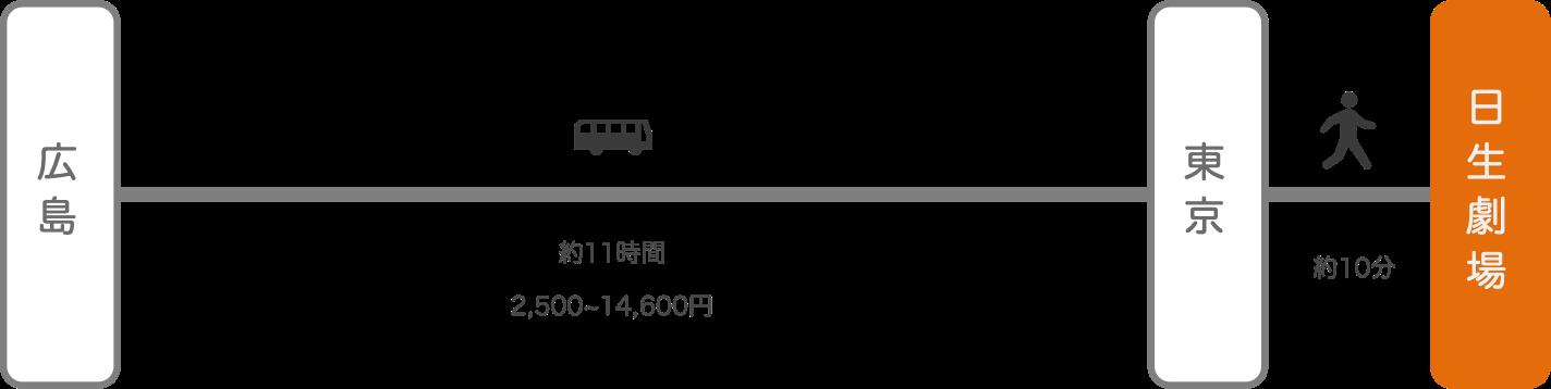 日生劇場_広島_高速バス