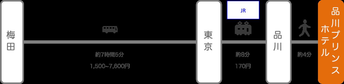 品川プリンスホテル_大阪_高速バス