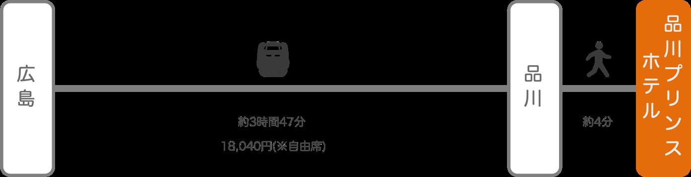 品川プリンスホテル_広島_新幹線