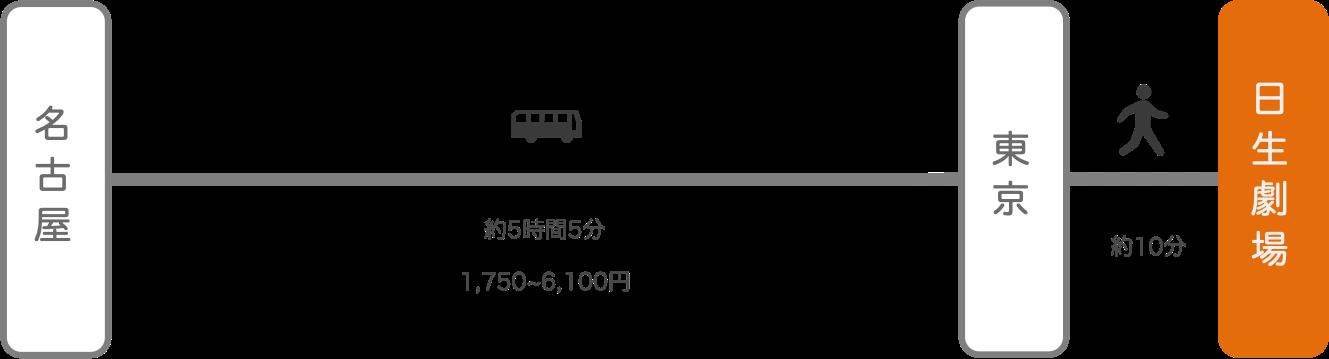 日生劇場_名古屋(愛知)_高速バス
