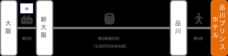 品川プリンスホテル_大阪_新幹線