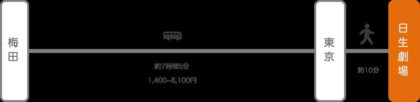 日生劇場_大阪_高速バス