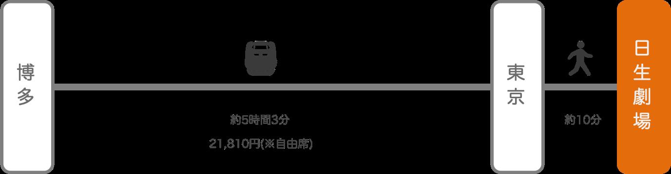 日生劇場_博多(福岡)_新幹線
