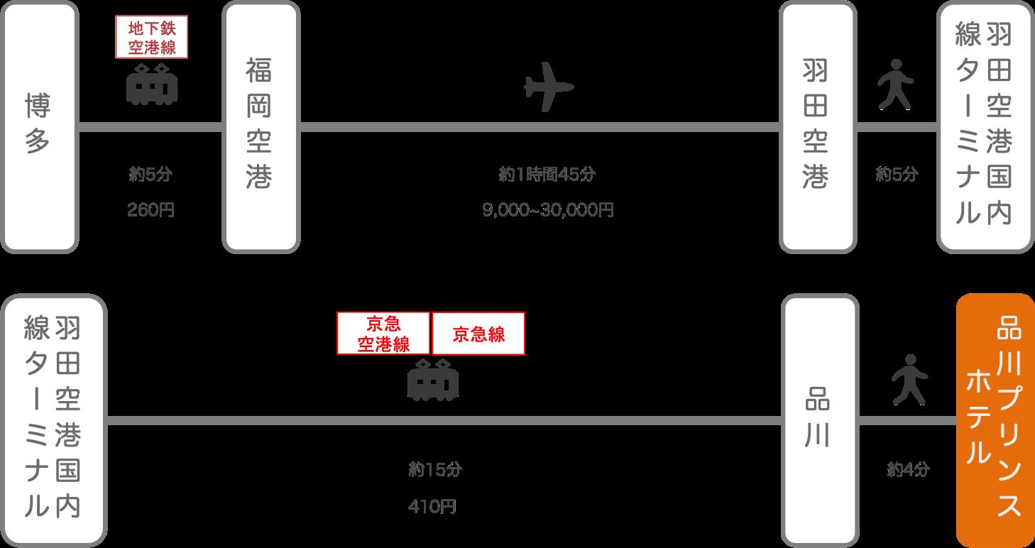 品川プリンスホテル_博多(福岡)_飛行機