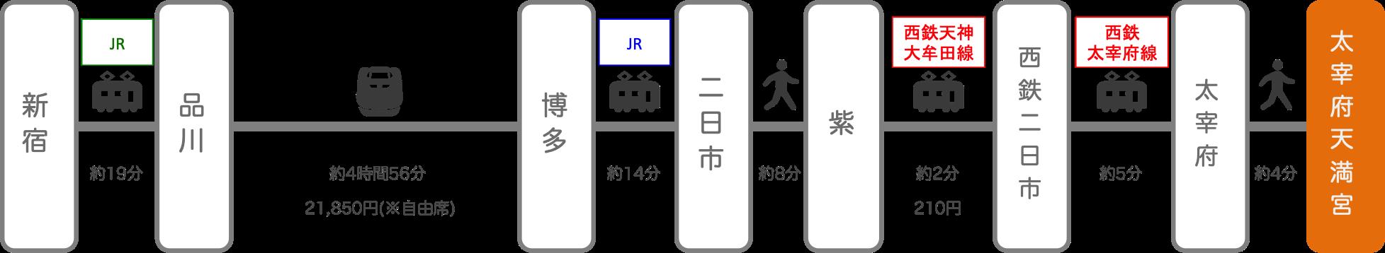 太宰府天満宮_新宿(東京)_新幹線