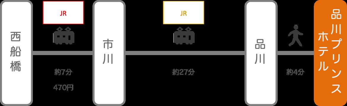 品川プリンスホテル_西船橋(千葉)_電車