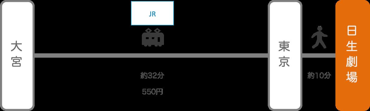 日生劇場_大宮(埼玉)_電車