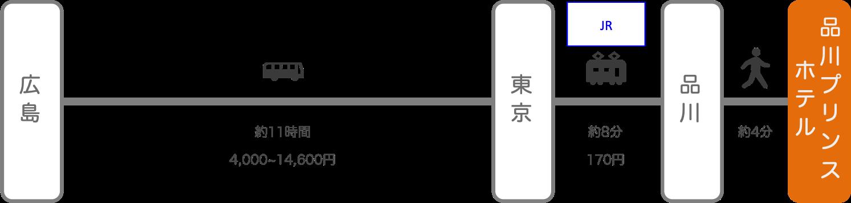 品川プリンスホテル_広島_高速バス