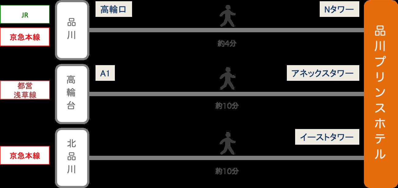 品川プリンスホテル_最寄り駅