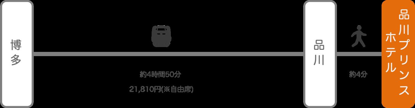 品川プリンスホテル_博多(福岡)_新幹線