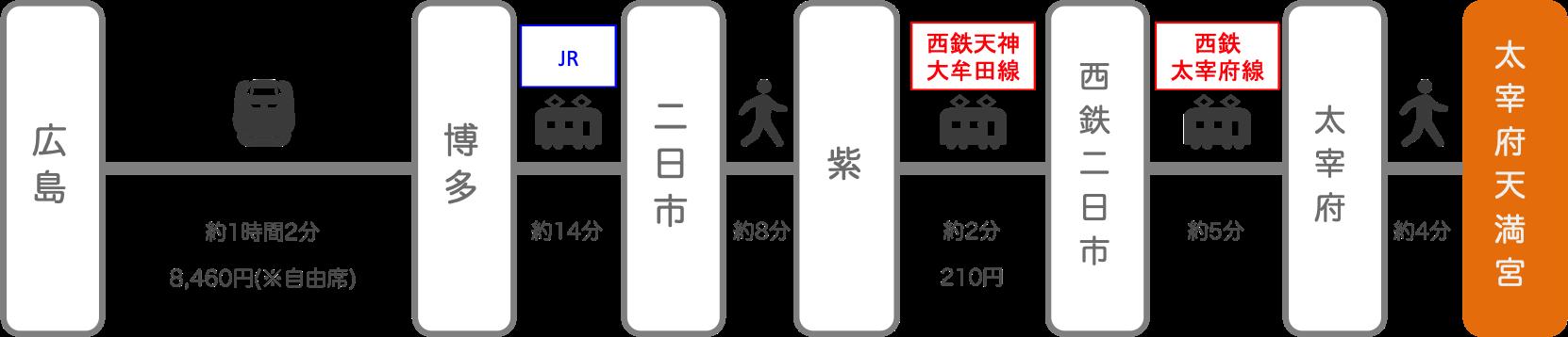 太宰府天満宮_広島_新幹線