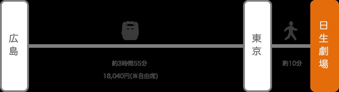 日生劇場_広島_新幹線