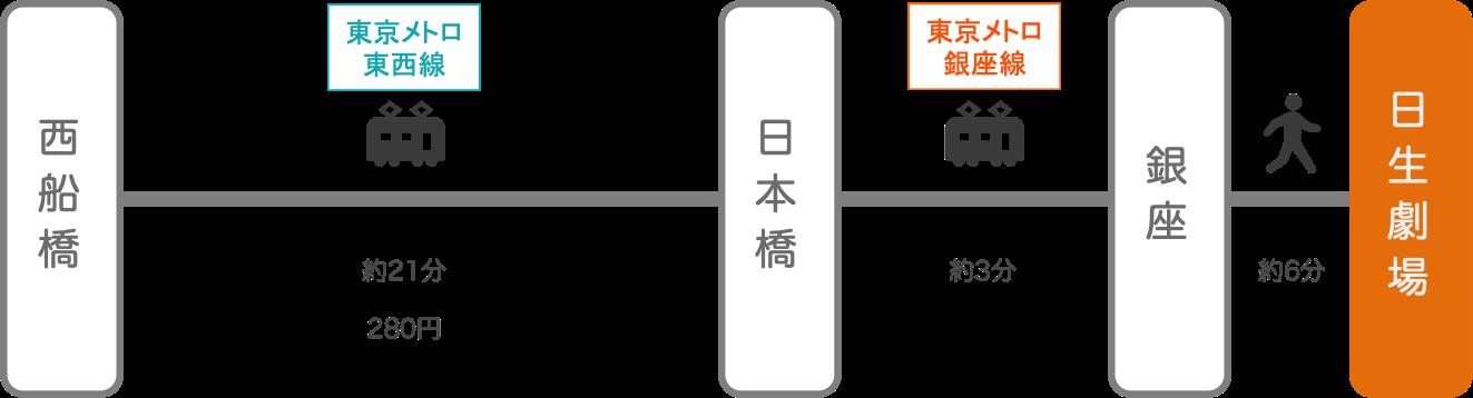 日生劇場_西船橋(千葉)_電車