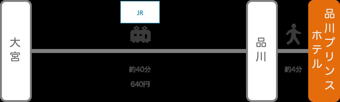 品川プリンスホテル_大宮(埼玉)_電車
