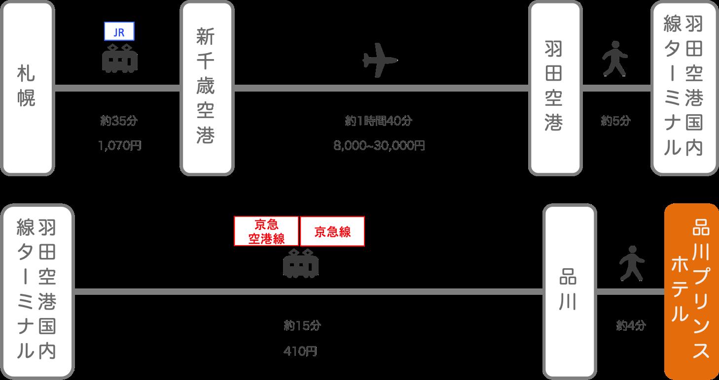 品川プリンスホテル_札幌(北海道)_飛行機