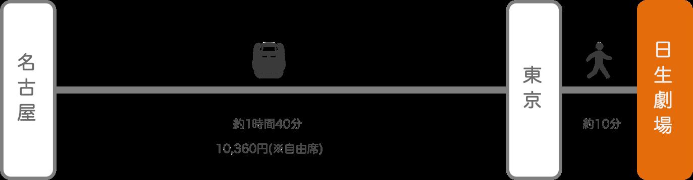 日生劇場_名古屋(愛知)_新幹線