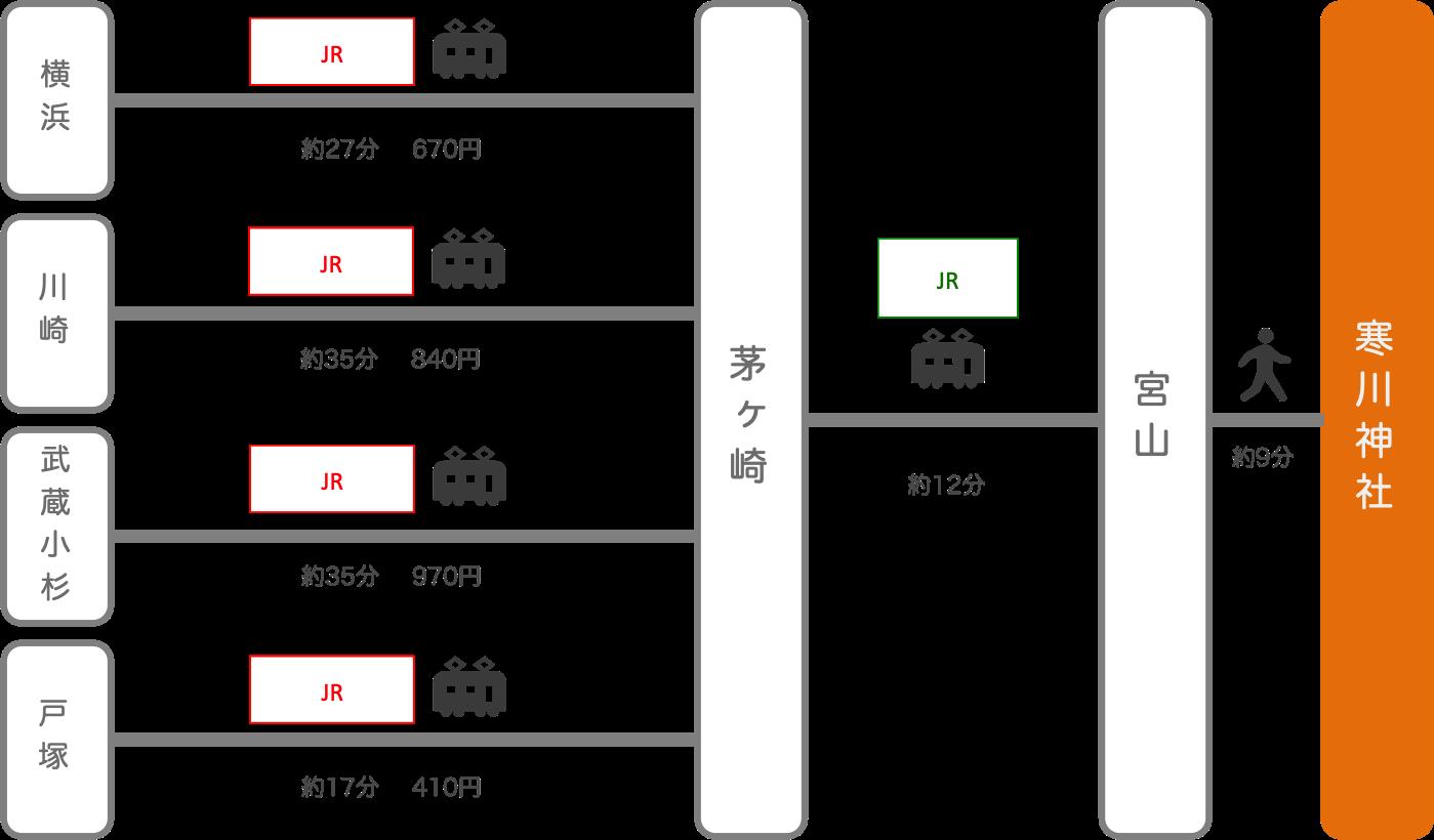 寒川神社_神奈川県_電車