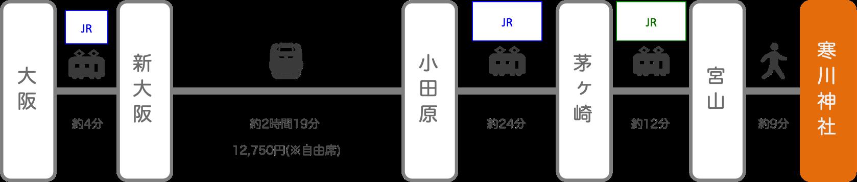 寒川神社_大阪_新幹線