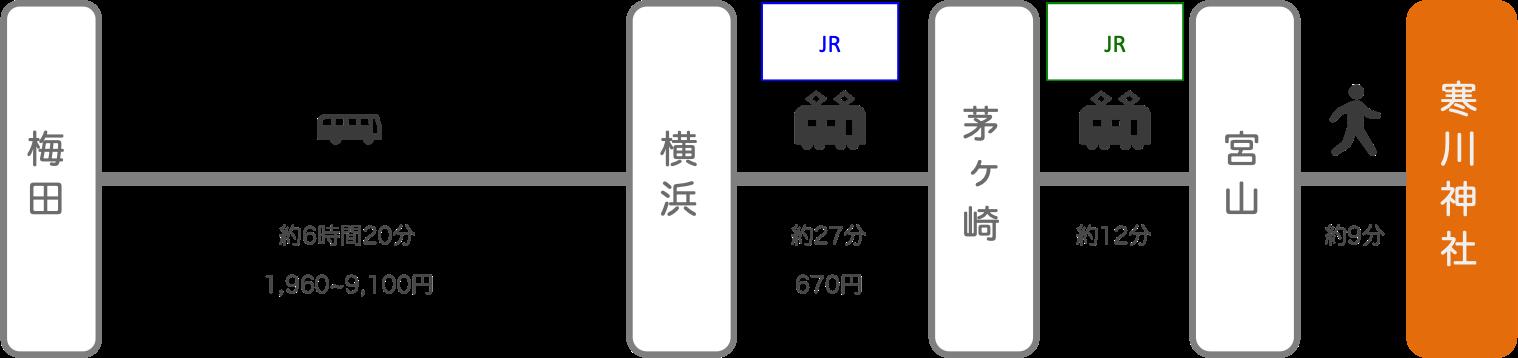 寒川神社_大阪_高速バス