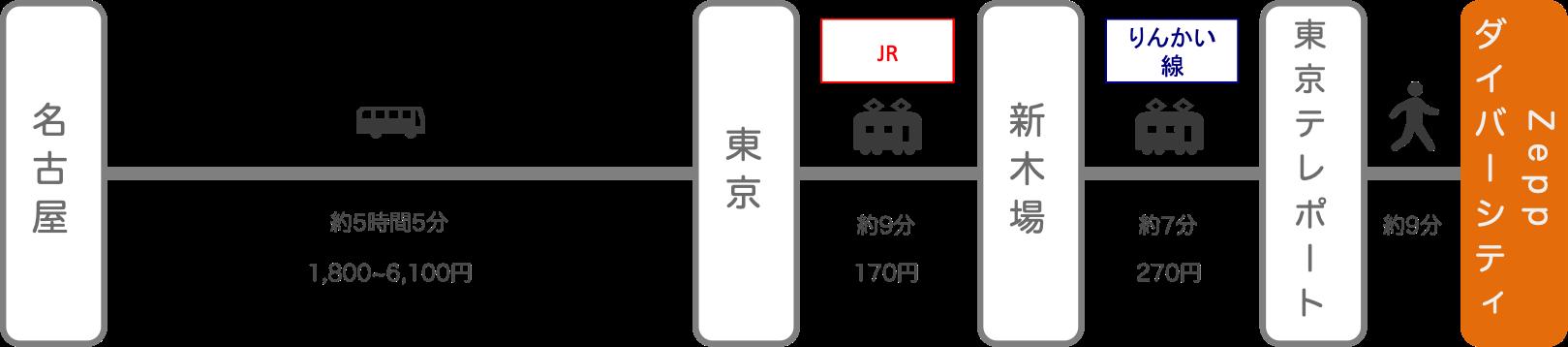 Zeppダイバーシティ_名古屋(愛知)_高速バス