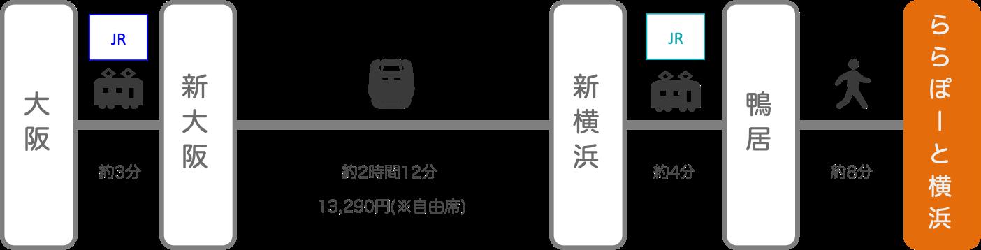 ららぽーと横浜_大阪_新幹線