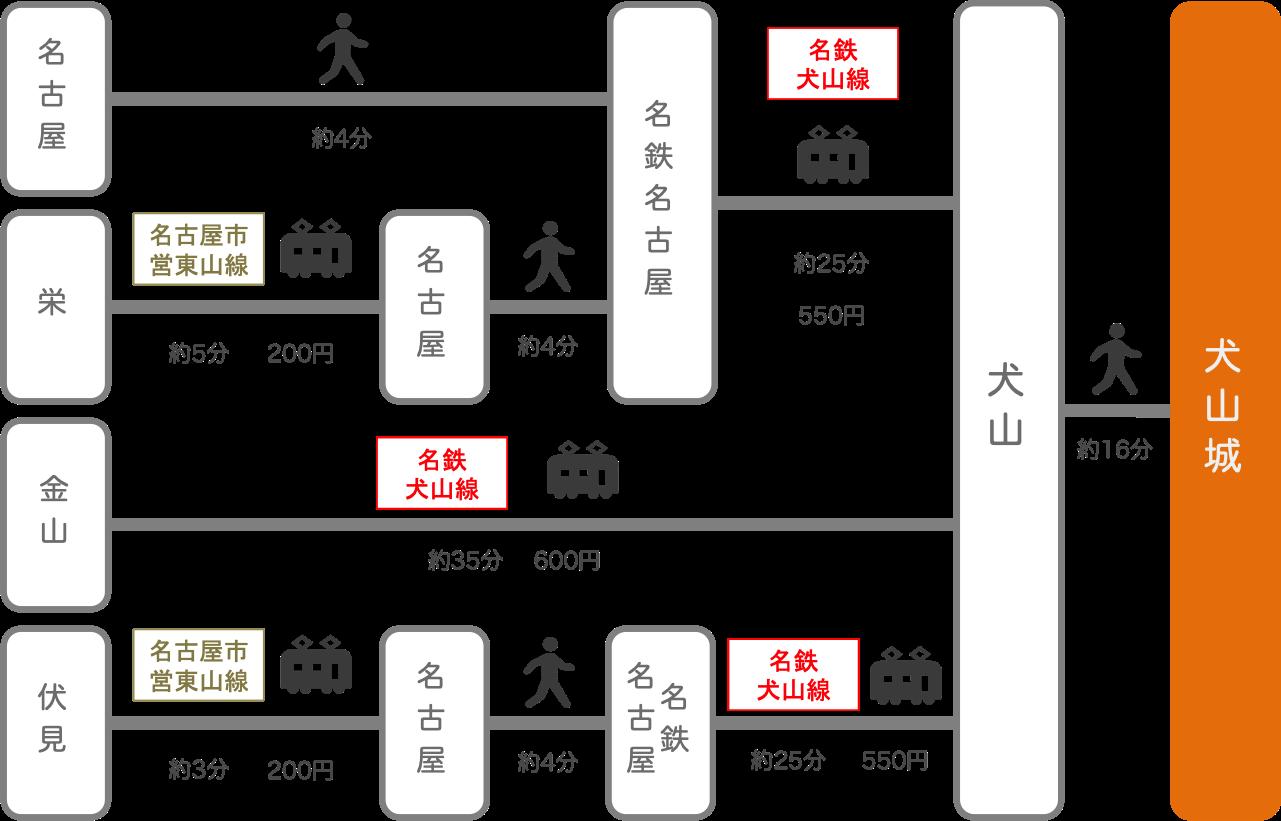 犬山城_愛知県_電車