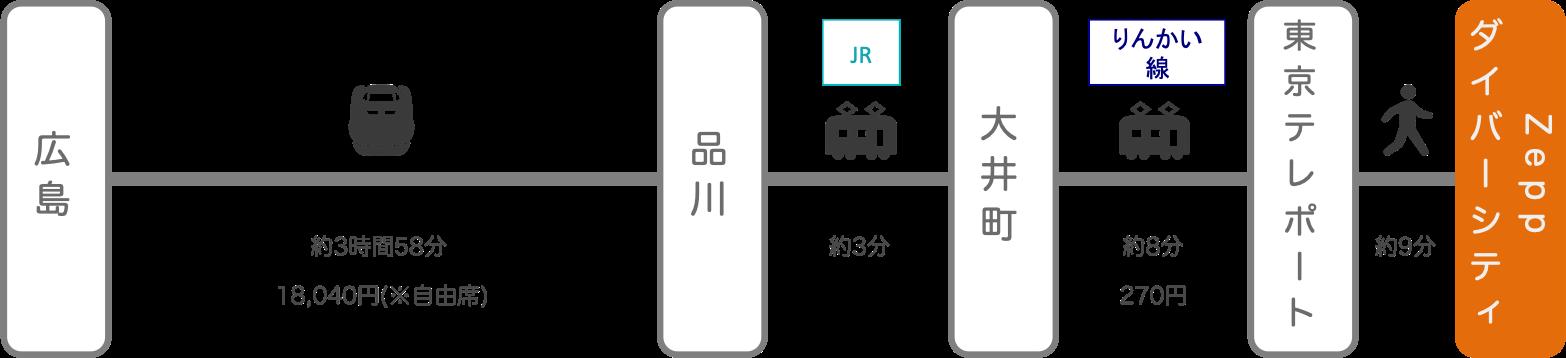 Zeppダイバーシティ_広島_新幹線