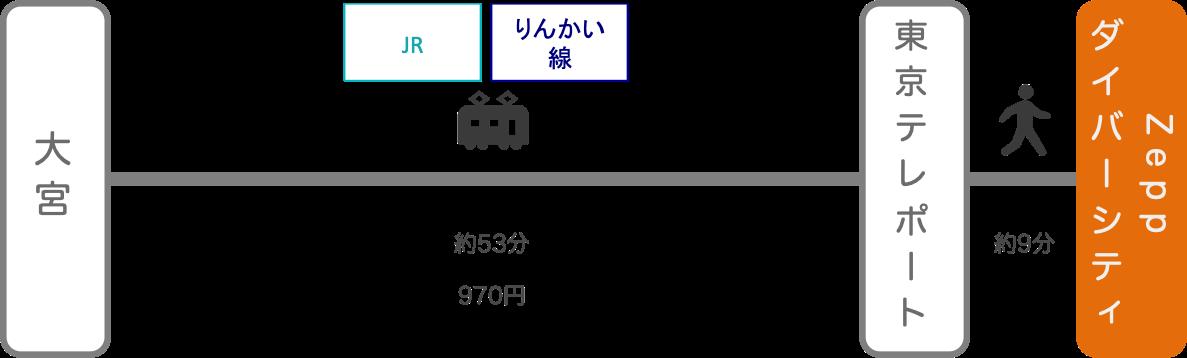 Zeppダイバーシティ_大宮(埼玉)_電車