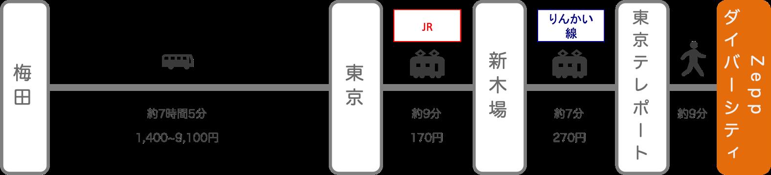 Zeppダイバーシティ_大阪_高速バス