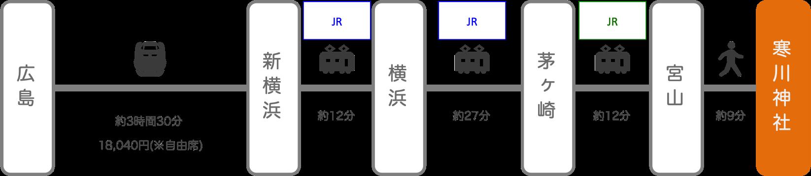 寒川神社_広島_新幹線